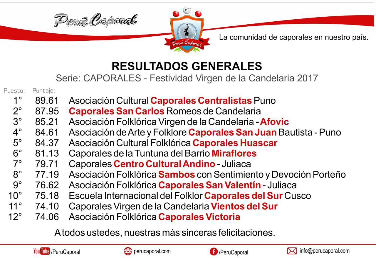 Resultados Generales: Candelaria 2017 | Perú Caporal | perucaporal.com
